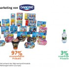 Kindermarketing-Bilderstrecke-00007