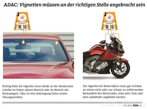 Der ADAC sagt, wo die Österreich-Vignette hingehört