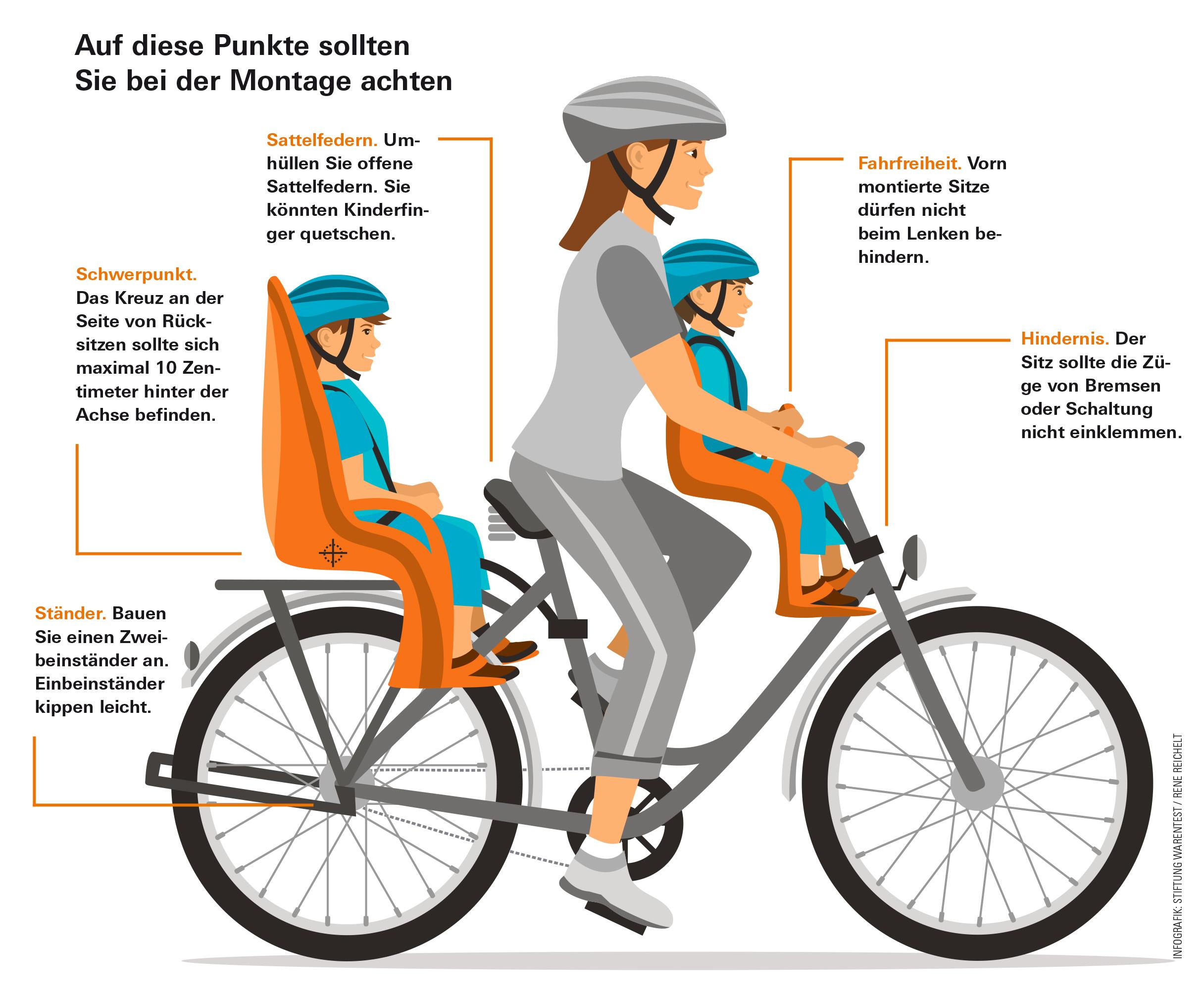 fahrradsitze f r kinder zwei weit verbreitete sitze sind. Black Bedroom Furniture Sets. Home Design Ideas
