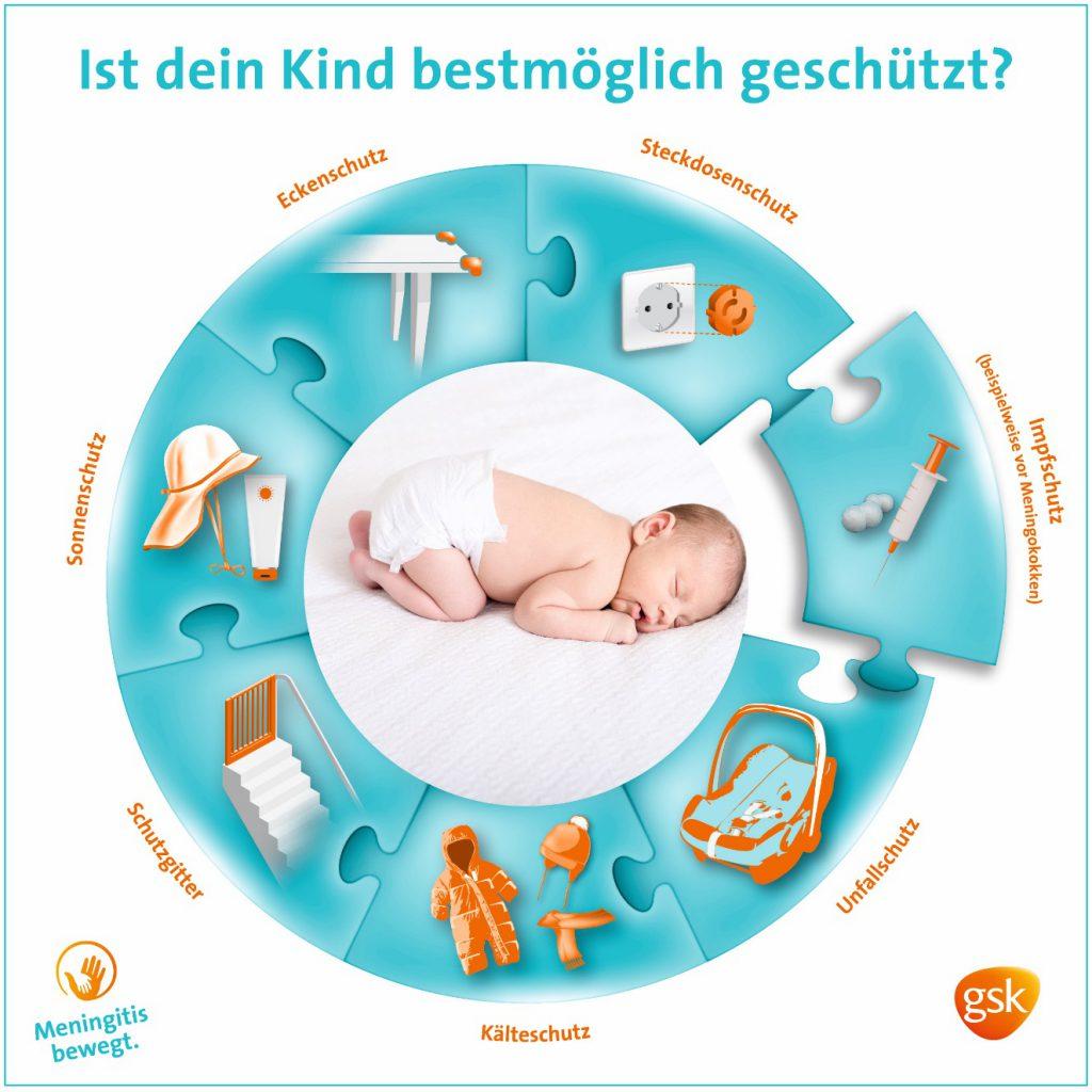 Infografik - Ist dein Kind bestmöglich geschützt?